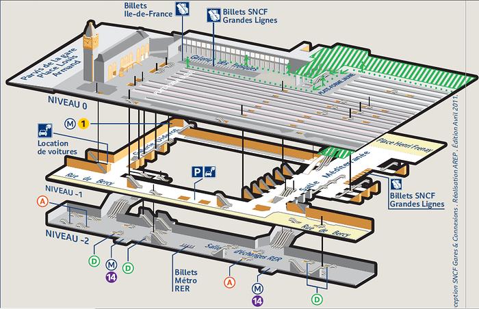 plan accès Paris Gare de Lyon