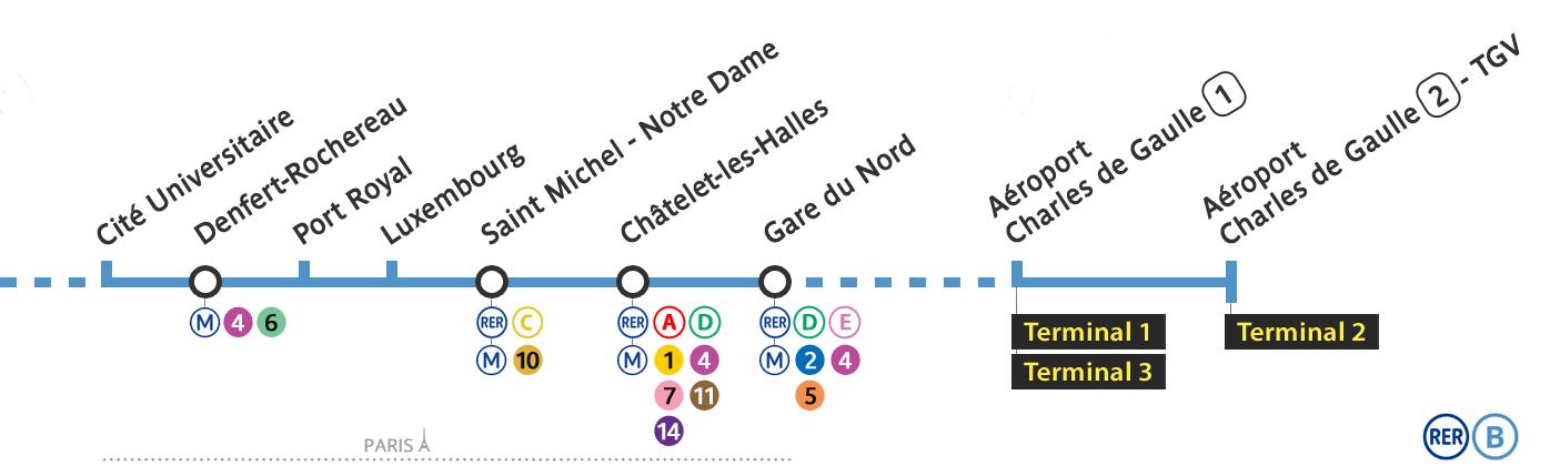 ector-le-voiturier-a-l-aéroport-de-Roissy-qui-va-au-parking-a-votre-place-plan-du-RER-B