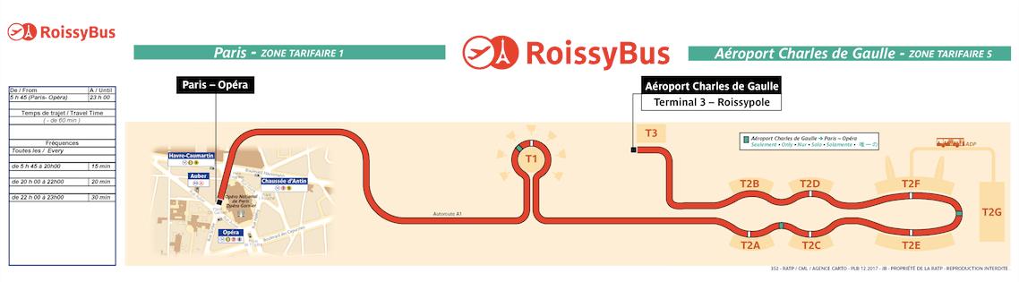 ector-le-voiturier-a-l-aéroport-de-Roissy-qui-va-au-parking-a-votre-place-plan-Roissy-Bus