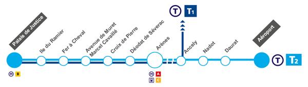 Plan de la ligne Tramway T2 Toulouse