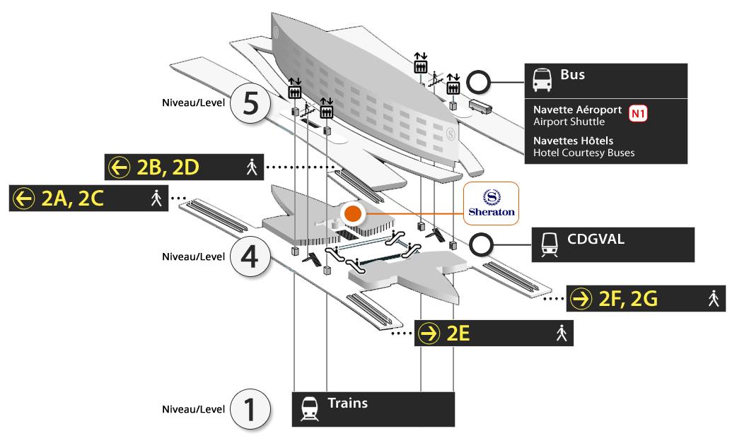 plan-acces-interieur-gare-TGV-roissy